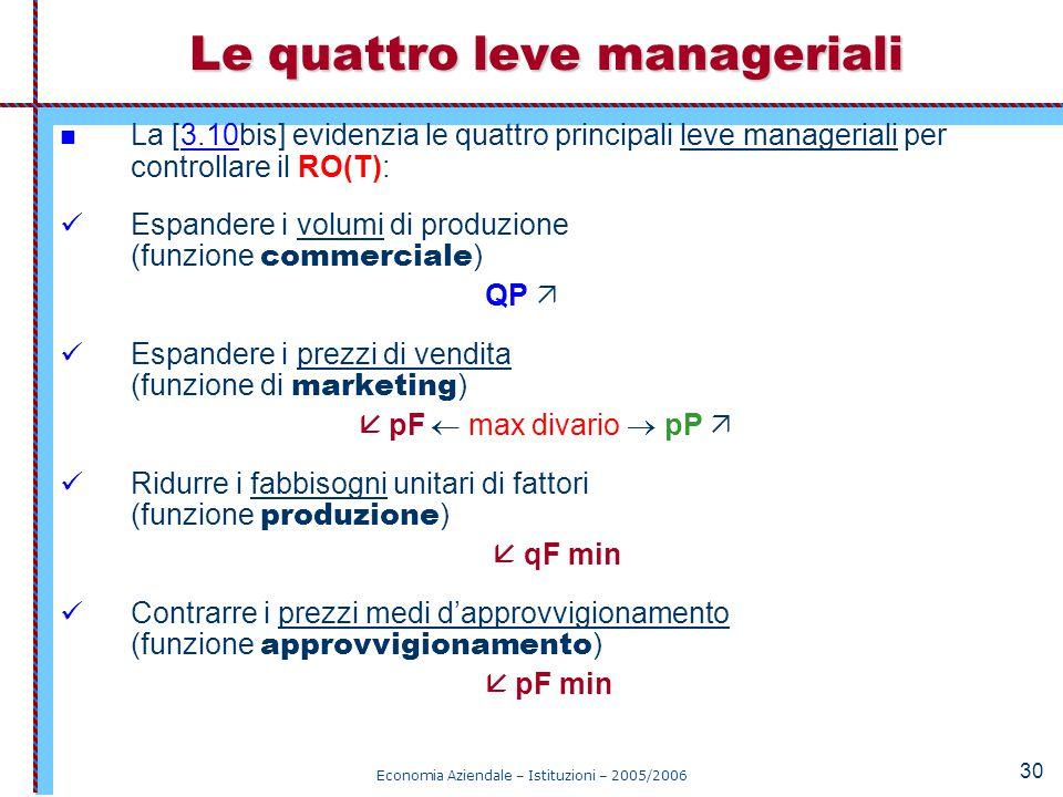 Economia Aziendale – Istituzioni – 2005/2006 30 La [3.10bis] evidenzia le quattro principali leve manageriali per controllare il RO(T):3.10 Espandere