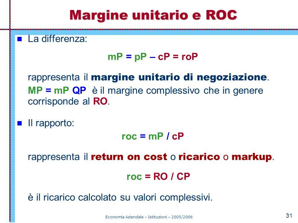 Economia Aziendale – Istituzioni – 2005/2006 31 La differenza: mP = pP – cP = roP rappresenta il margine unitario di negoziazione. MP = mP QP è il mar