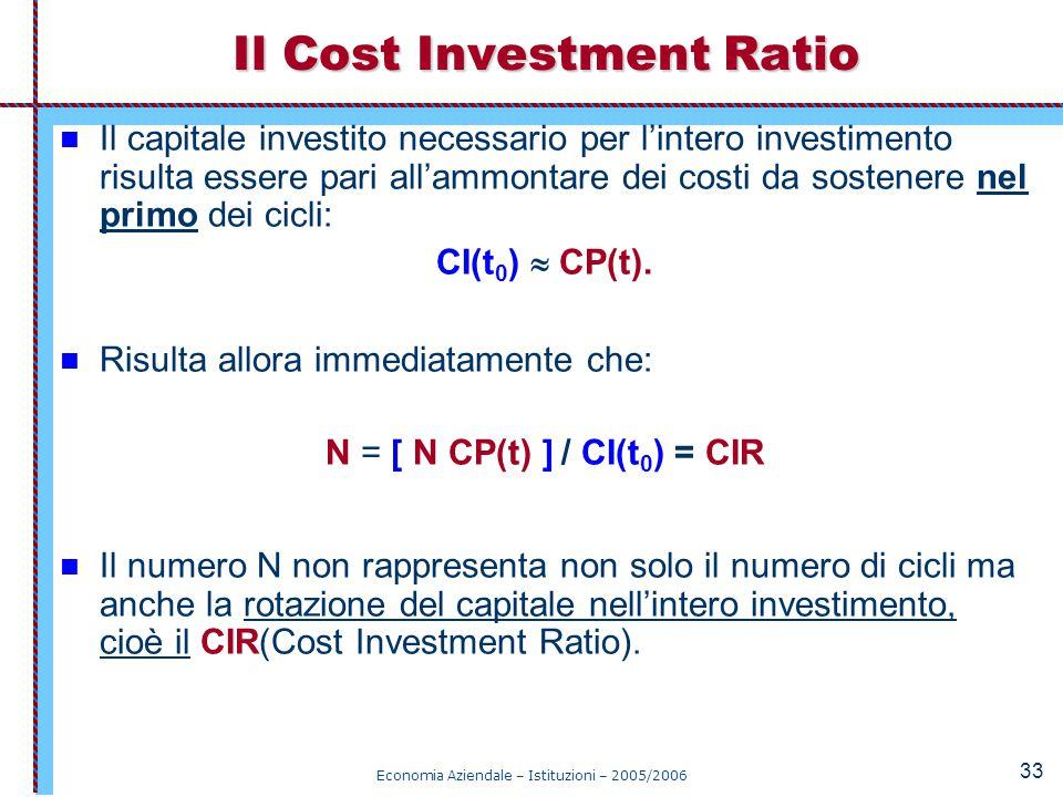 Economia Aziendale – Istituzioni – 2005/2006 33 Il capitale investito necessario per l'intero investimento risulta essere pari all'ammontare dei costi