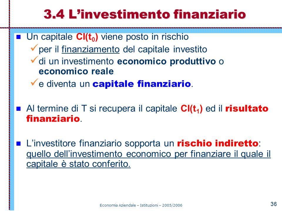 Economia Aziendale – Istituzioni – 2005/2006 36 Un capitale CI(t 0 ) viene posto in rischio per il finanziamento del capitale investito di un investim