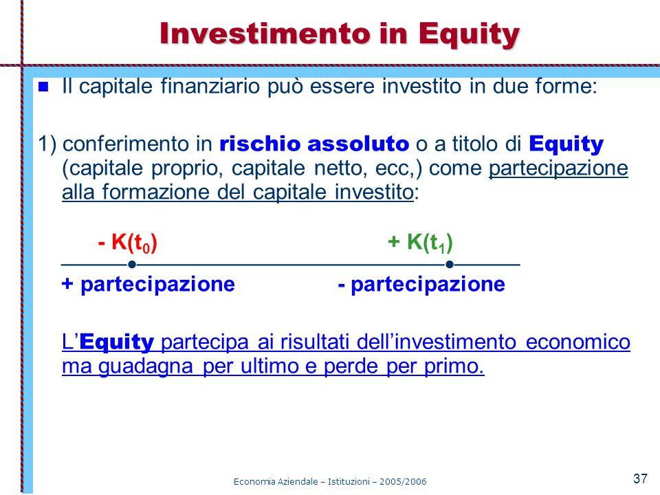 Economia Aziendale – Istituzioni – 2005/2006 37 Il capitale finanziario può essere investito in due forme: 1) conferimento in rischio assoluto o a tit