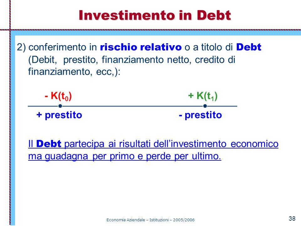 Economia Aziendale – Istituzioni – 2005/2006 38 2) conferimento in rischio relativo o a titolo di Debt (Debit, prestito, finanziamento netto, credito
