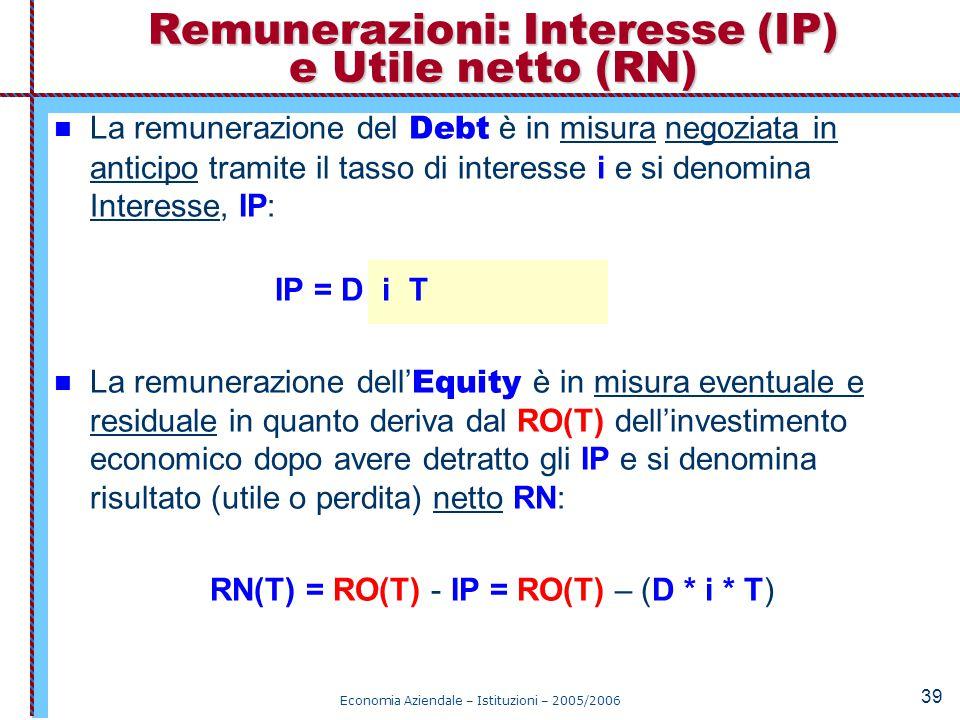 Economia Aziendale – Istituzioni – 2005/2006 39 La remunerazione del Debt è in misura negoziata in anticipo tramite il tasso di interesse i e si denom