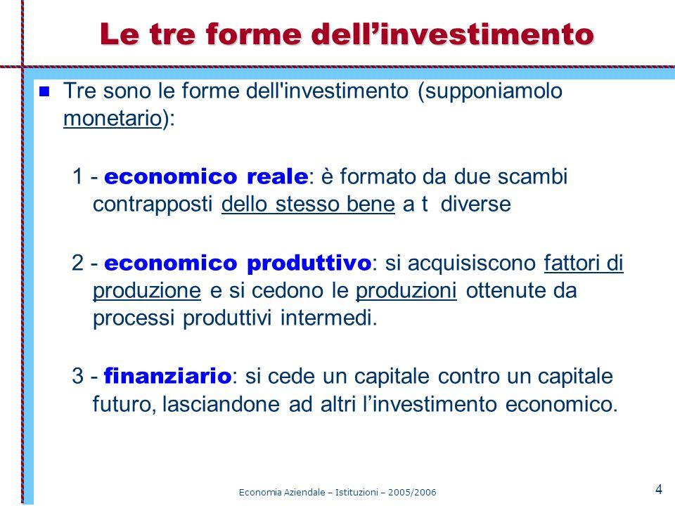 Economia Aziendale – Istituzioni – 2005/2006 65 Modello semplificato TRASFORMAZIONE PRODUTTIVA EQUITY CASSA O TESORERIA CF(T) = 10.000 RP(T) = 12.000 KO(T) = -10.000 KI(T) = + 12.000 roc = 20% CIR = 2 1.000 E(t 0 ) = K E (t 0 ) 5.000 CI (t 0 )=E(t 0 )+ D(t 0 ) 4.000 D(t 0 ) = K D (t 0 ) 40% ROI = 2.000 RO = 10% i% = ROD = 400 IP = DEBT 5 4 DER = 160% ROE = 1.600 RN = 10% i% = ROE = ROI + (SPREAD * DER) = (roc * CIR) + (SPREAD * DER) 30% SPREAD = new