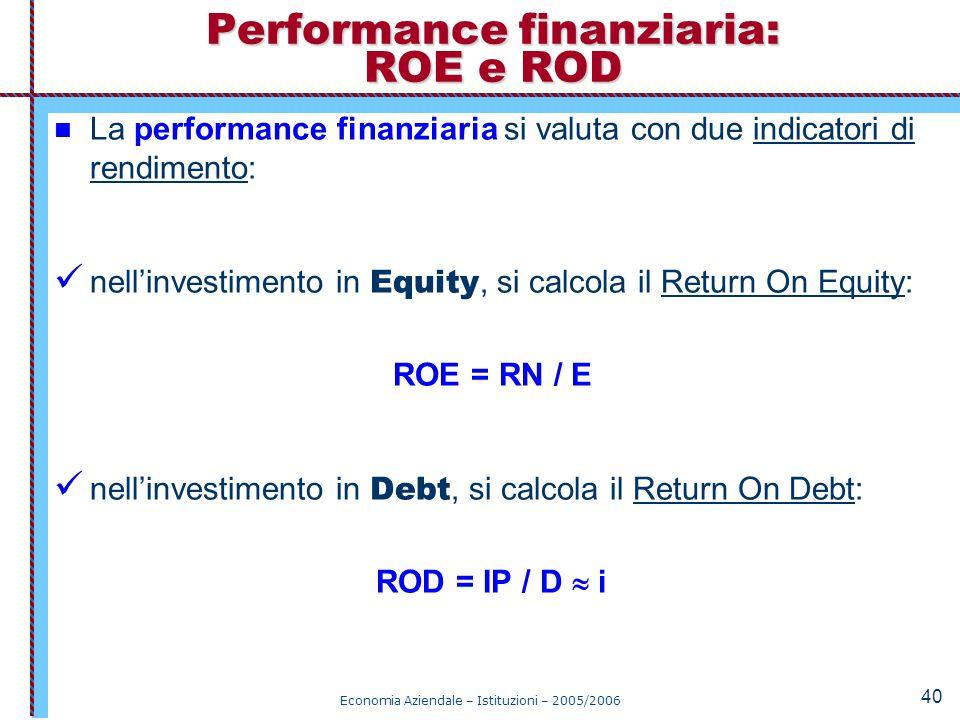 Economia Aziendale – Istituzioni – 2005/2006 40 La performance finanziaria si valuta con due indicatori di rendimento: nell'investimento in Equity, si