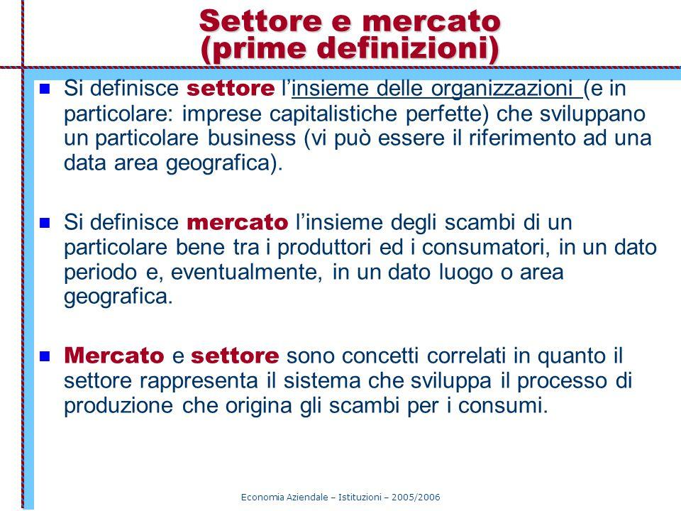 Economia Aziendale – Istituzioni – 2005/2006 Settore e mercato (prime definizioni) Si definisce settore l'insieme delle organizzazioni (e in particola