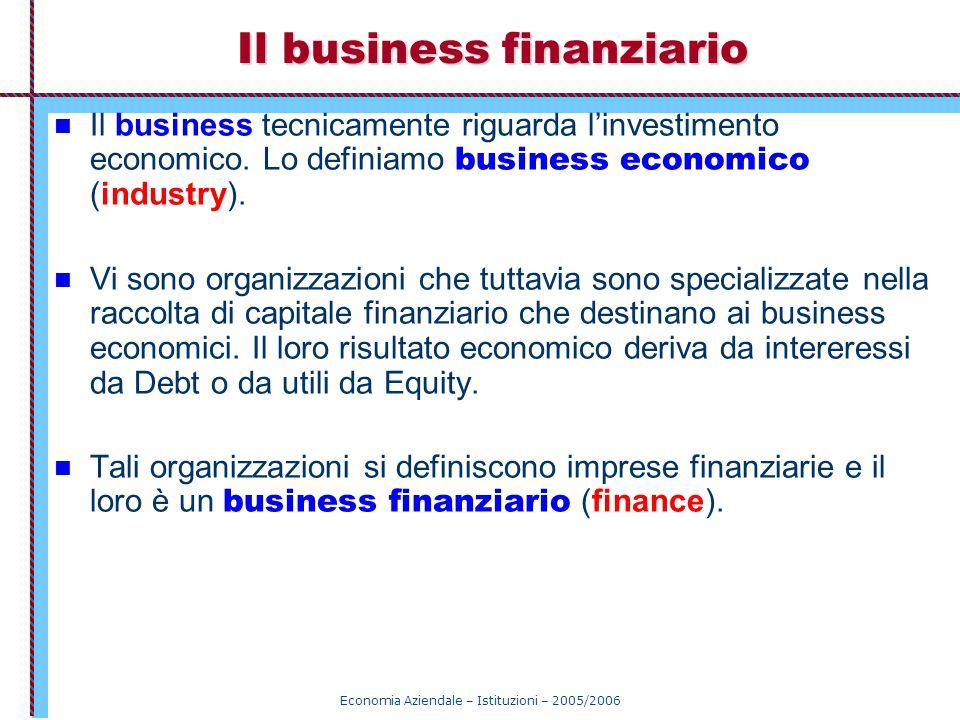 Economia Aziendale – Istituzioni – 2005/2006 Il business finanziario Il business tecnicamente riguarda l'investimento economico. Lo definiamo business