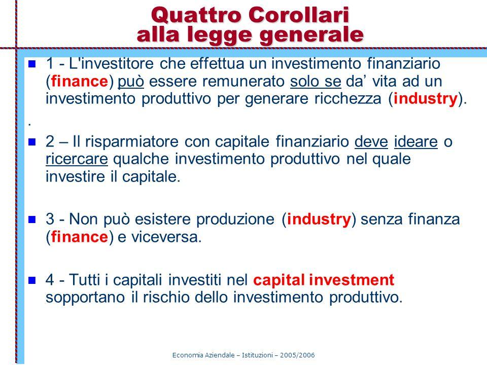 Economia Aziendale – Istituzioni – 2005/2006 Quattro Corollari alla legge generale 1 - L'investitore che effettua un investimento finanziario (finance