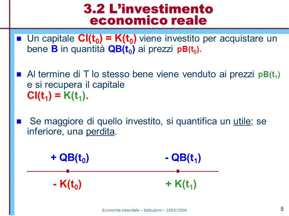 Economia Aziendale – Istituzioni – 2005/2006 16 Le 4 classi di fattori In qualsivoglia investimento produttivo vi sono solo 4 classi di fattori di produzione: 1)materie, indicati con M, in quantità QM ai prezzi pM, 2)servizi, indicati con S, in quantità QS ai prezzi pS, 3)lavoro indicati con L, in quantità QL ai prezzi pL, 4)impianto o fattori di struttura, I, o di capacità, in quantità NI = QI/KI ai prezzi pI.