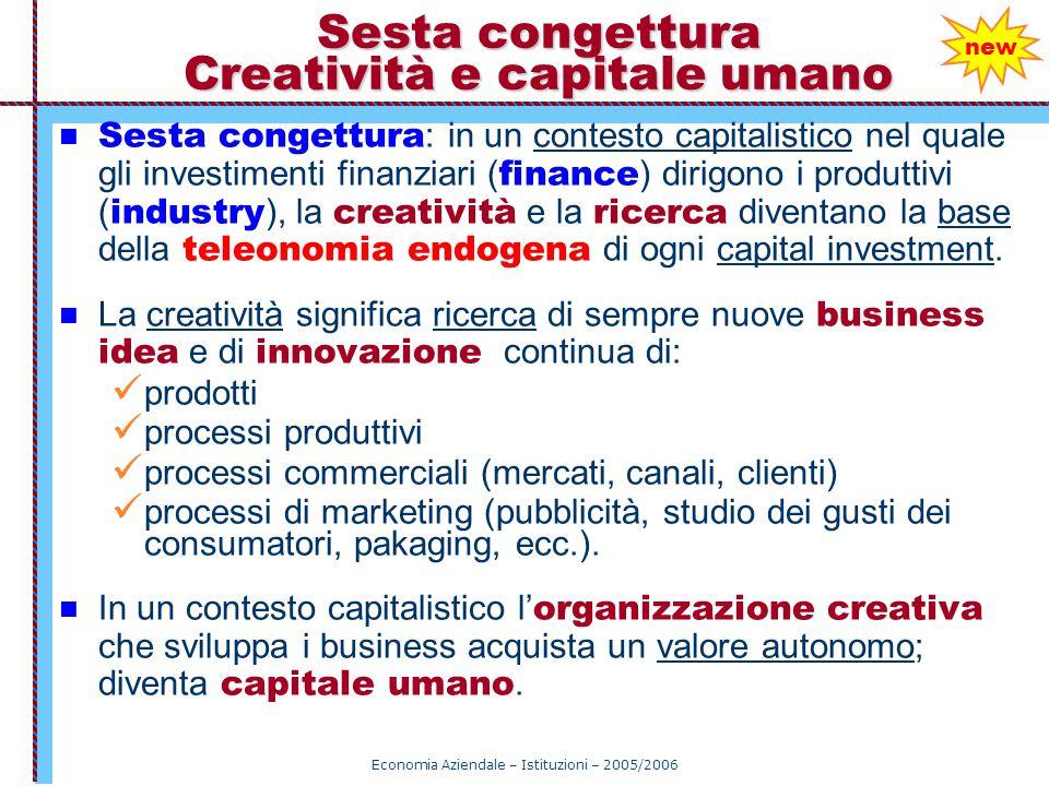 Economia Aziendale – Istituzioni – 2005/2006 Sesta congettura Creatività e capitale umano Sesta congettura : in un contesto capitalistico nel quale gl