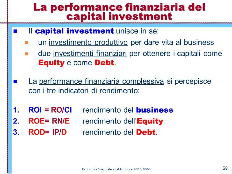 Economia Aziendale – Istituzioni – 2005/2006 58 Il capital investment unisce in sé: un investimento produttivo per dare vita al business due investime
