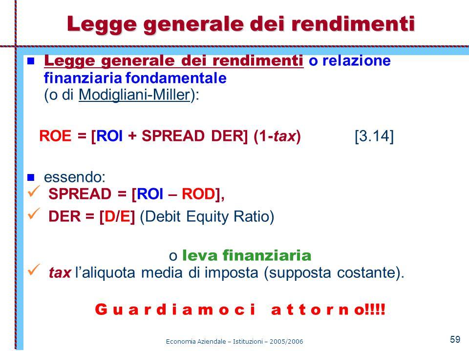 Economia Aziendale – Istituzioni – 2005/2006 59 Legge generale dei rendimenti o relazione finanziaria fondamentale (o di Modigliani-Miller): ROE = [RO