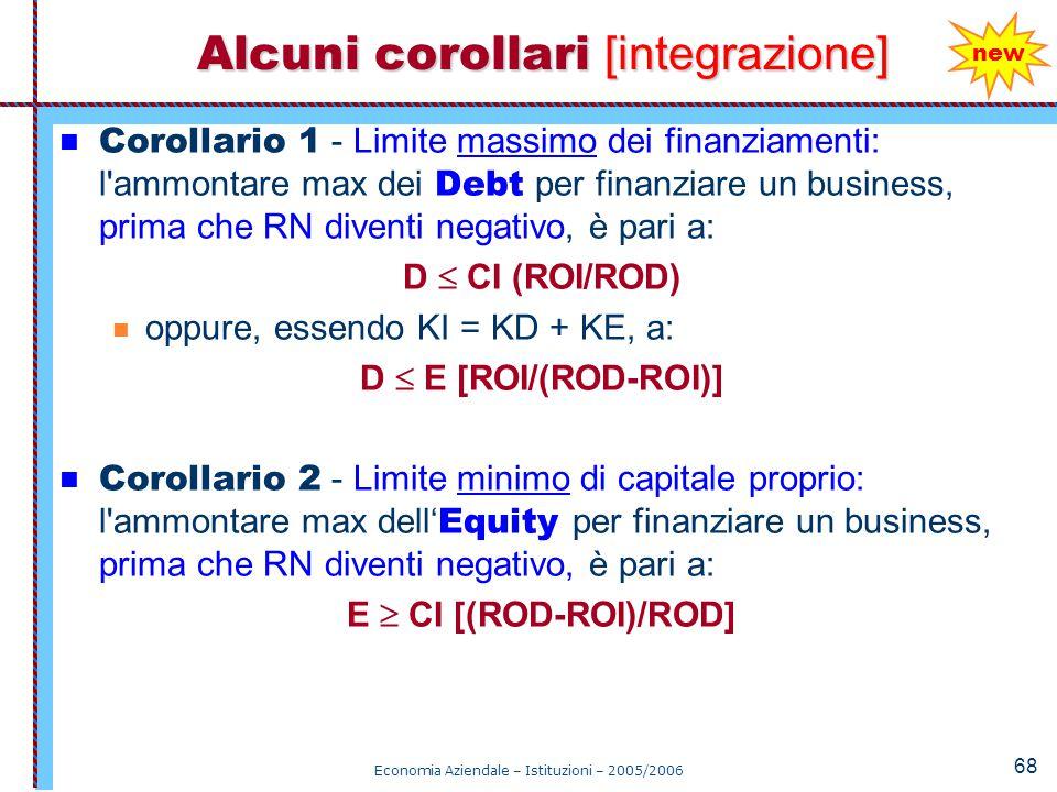Economia Aziendale – Istituzioni – 2005/2006 68 Corollario 1 - Limite massimo dei finanziamenti: l'ammontare max dei Debt per finanziare un business,