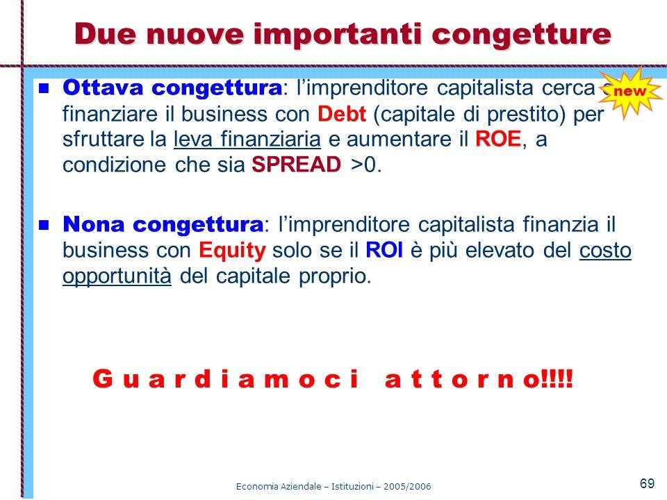 Economia Aziendale – Istituzioni – 2005/2006 69 Ottava congettura : l'imprenditore capitalista cerca di finanziare il business con Debt (capitale di p