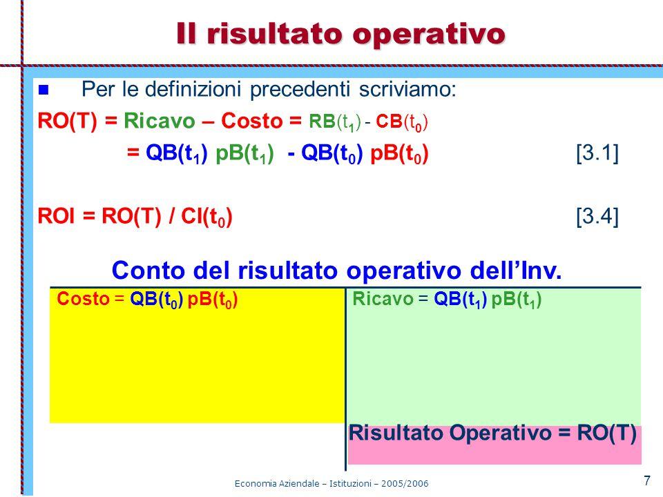 Economia Aziendale – Istituzioni – 2005/2006 7 Per le definizioni precedenti scriviamo: RO(T) = Ricavo – Costo = RB(t 1 ) - CB(t 0 ) = QB(t 1 ) pB(t 1