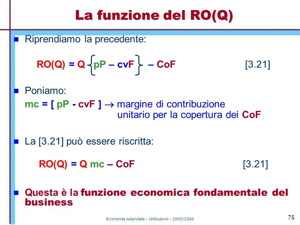 Economia Aziendale – Istituzioni – 2005/2006 75 Riprendiamo la precedente: RO(Q) = Q pP – cvF – CoF [3.21] Poniamo: mc = [ pP - cvF ]  margine di con