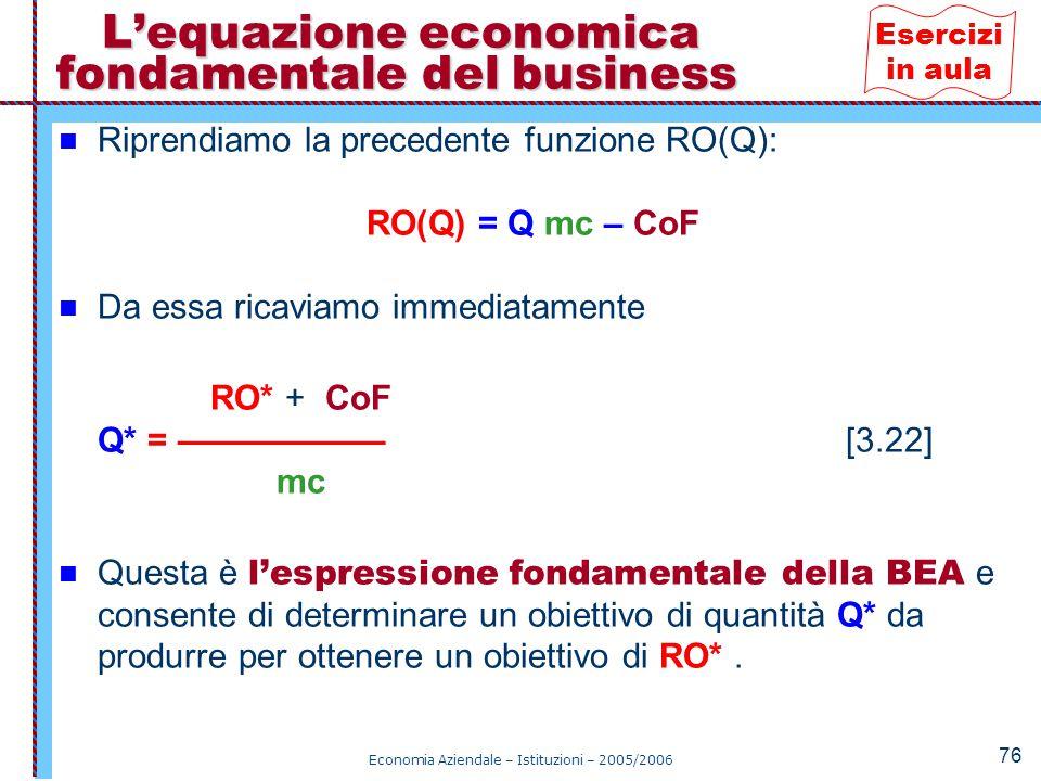 Economia Aziendale – Istituzioni – 2005/2006 76 Riprendiamo la precedente funzione RO(Q): RO(Q) = Q mc – CoF Da essa ricaviamo immediatamente RO* + Co