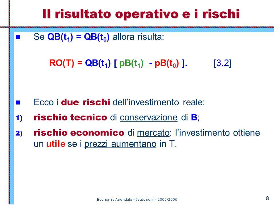 Economia Aziendale – Istituzioni – 2005/2006 39 La remunerazione del Debt è in misura negoziata in anticipo tramite il tasso di interesse i e si denomina Interesse, IP: IP = D i T La remunerazione dell' Equity è in misura eventuale e residuale in quanto deriva dal RO(T) dell'investimento economico dopo avere detratto gli IP e si denomina risultato (utile o perdita) netto RN: RN(T) = RO(T) - IP = RO(T) – (D * i * T) Remunerazioni: Interesse (IP) e Utile netto (RN)