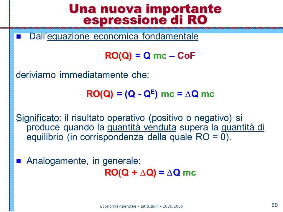 Economia Aziendale – Istituzioni – 2005/2006 80 Una nuova importante espressione di RO Dall'equazione economica fondamentale RO(Q) = Q mc – CoF derivi