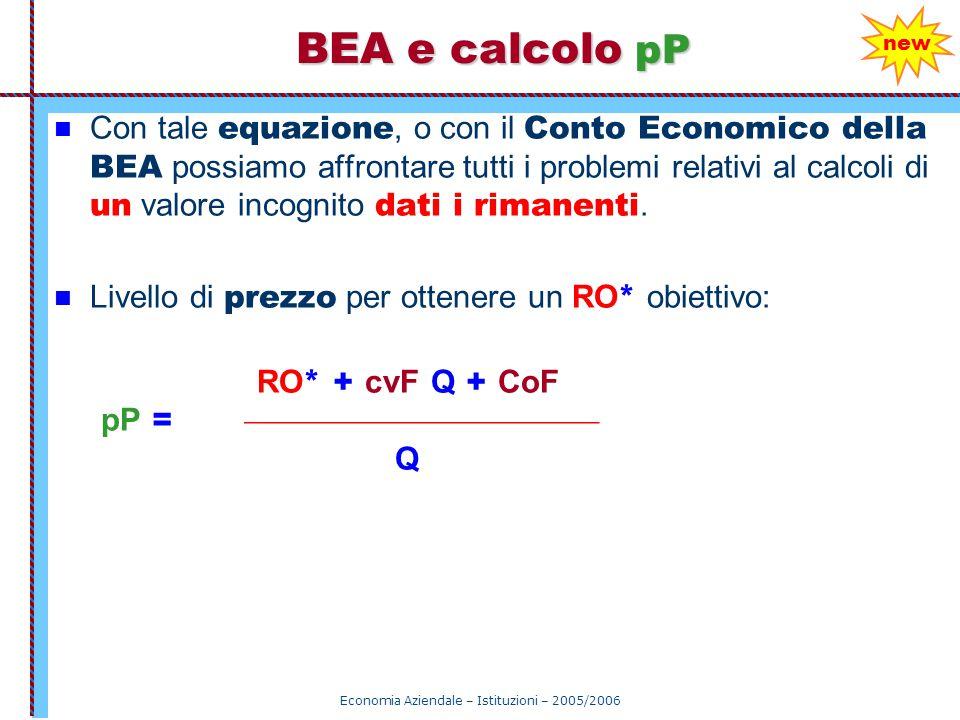 Economia Aziendale – Istituzioni – 2005/2006 BEA e calcolo pP Con tale equazione, o con il Conto Economico della BEA possiamo affrontare tutti i probl