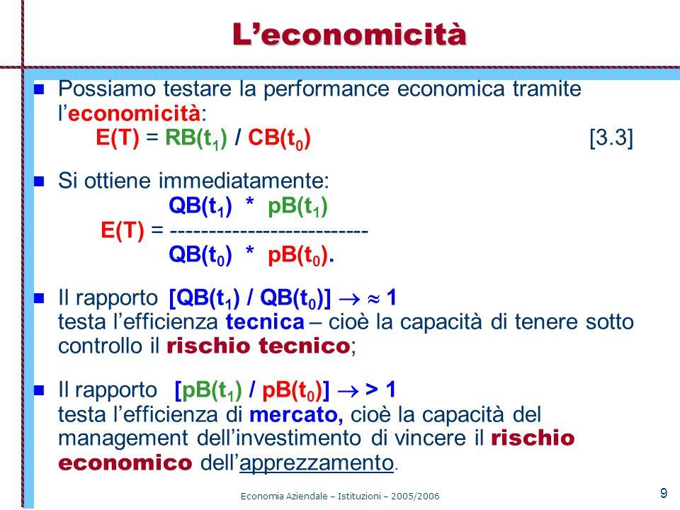 Economia Aziendale – Istituzioni – 2005/2006 9 Possiamo testare la performance economica tramite l'economicità: E(T) = RB(t 1 ) / CB(t 0 ) [3.3] Si ot