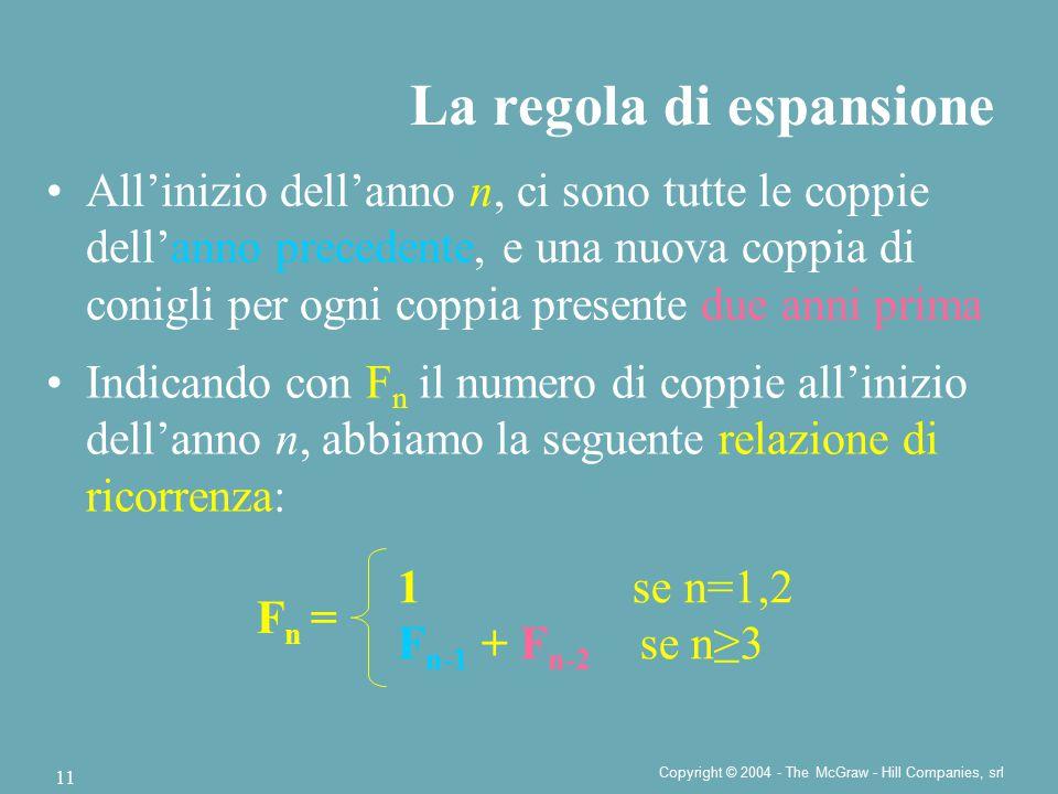 Copyright © 2004 - The McGraw - Hill Companies, srl 11 All'inizio dell'anno n, ci sono tutte le coppie dell'anno precedente, e una nuova coppia di conigli per ogni coppia presente due anni prima La regola di espansione Indicando con F n il numero di coppie all'inizio dell'anno n, abbiamo la seguente relazione di ricorrenza: 1 se n=1,2 F n-1 + F n-2 se n≥3 F n =