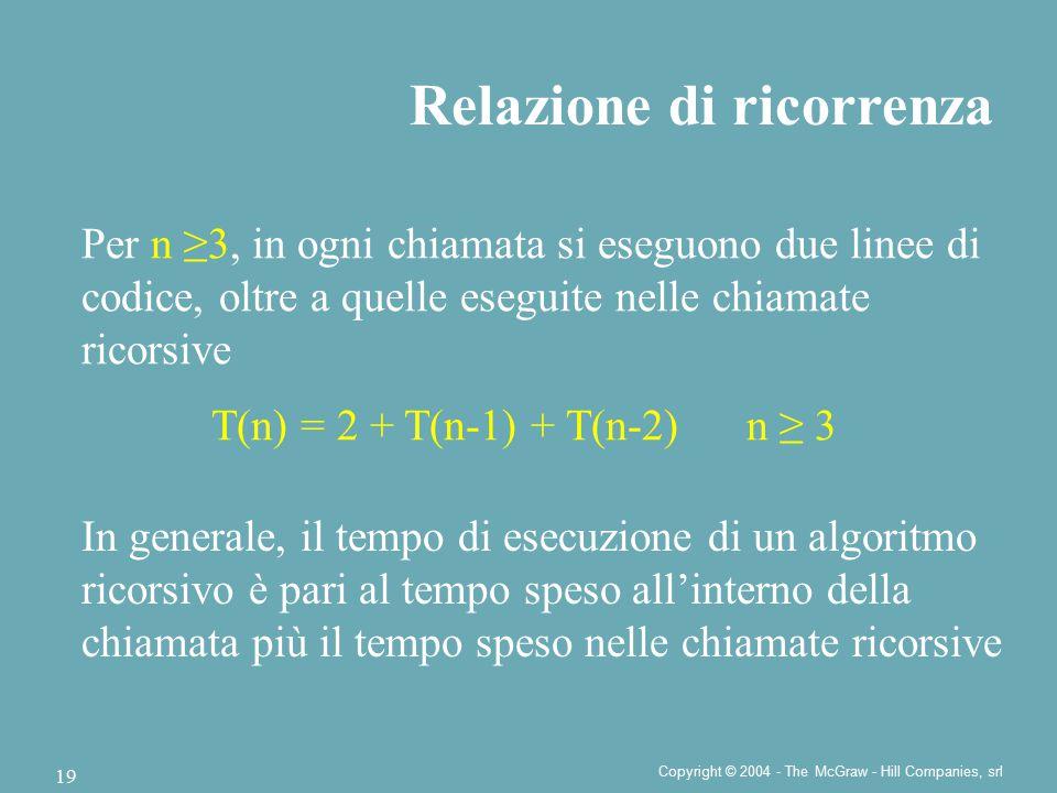 Copyright © 2004 - The McGraw - Hill Companies, srl 19 Relazione di ricorrenza Per n ≥3, in ogni chiamata si eseguono due linee di codice, oltre a quelle eseguite nelle chiamate ricorsive T(n) = 2 + T(n-1) + T(n-2) n ≥ 3 In generale, il tempo di esecuzione di un algoritmo ricorsivo è pari al tempo speso all'interno della chiamata più il tempo speso nelle chiamate ricorsive