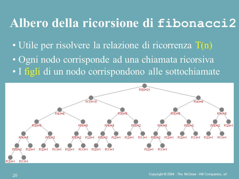 Copyright © 2004 - The McGraw - Hill Companies, srl 20 Albero della ricorsione di fibonacci2 Utile per risolvere la relazione di ricorrenza T(n) Ogni nodo corrisponde ad una chiamata ricorsiva I figli di un nodo corrispondono alle sottochiamate