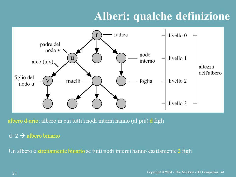 Copyright © 2004 - The McGraw - Hill Companies, srl 21 Alberi: qualche definizione d=2  albero binario albero d-ario: albero in cui tutti i nodi interni hanno (al più) d figli Un albero è strettamente binario se tutti nodi interni hanno esattamente 2 figli