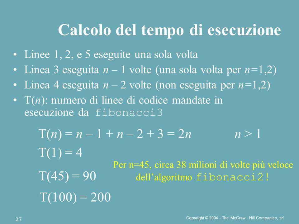 Copyright © 2004 - The McGraw - Hill Companies, srl 27 Linee 1, 2, e 5 eseguite una sola volta Linea 3 eseguita n – 1 volte (una sola volta per n=1,2) Linea 4 eseguita n – 2 volte (non eseguita per n=1,2) T(n): numero di linee di codice mandate in esecuzione da fibonacci3 Calcolo del tempo di esecuzione T(n) = n – 1 + n – 2 + 3 = 2n n > 1 T(1) = 4 T(45) = 90 Per n=45, circa 38 milioni di volte più veloce dell'algoritmo fibonacci2.