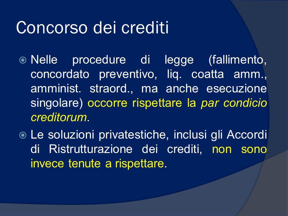 Par condicio creditorum  L'art.2741 c.c.