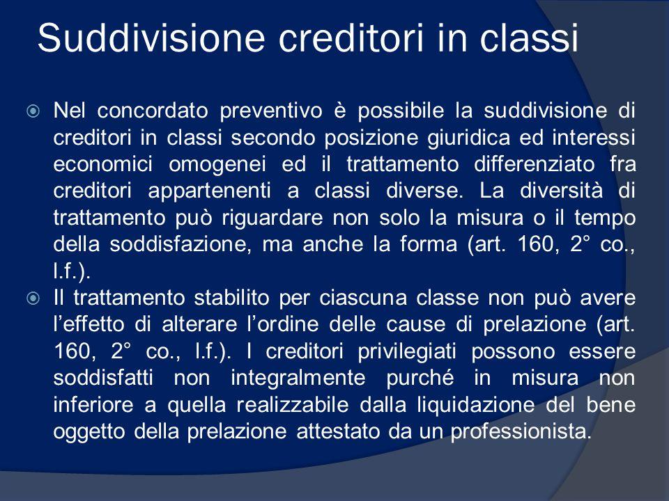Transazione fiscale (1)  I crediti fiscali sono indisponibili.