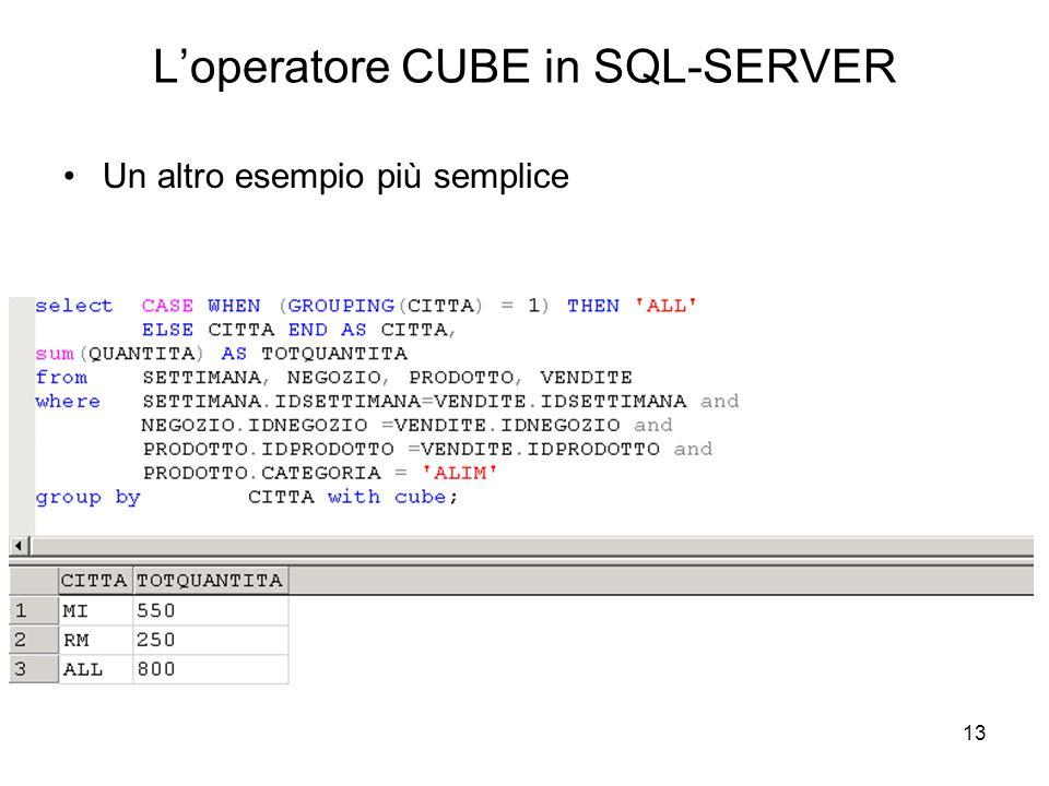 13 Un altro esempio più semplice L'operatore CUBE in SQL-SERVER
