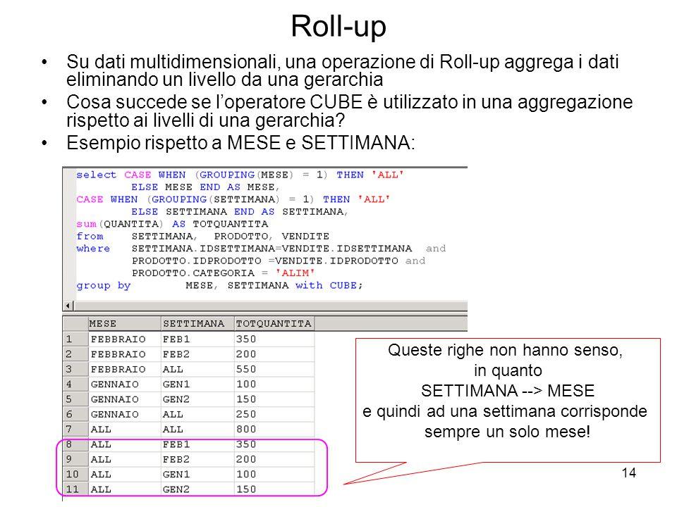 14 Roll-up Su dati multidimensionali, una operazione di Roll-up aggrega i dati eliminando un livello da una gerarchia Cosa succede se l'operatore CUBE