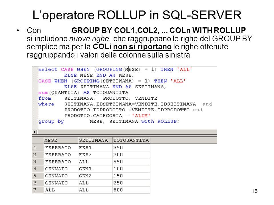 15 ConGROUP BY COL1,COL2,... COLn WITH ROLLUP si includono nuove righe che raggruppano le righe del GROUP BY semplice ma per la COLi non si riportano