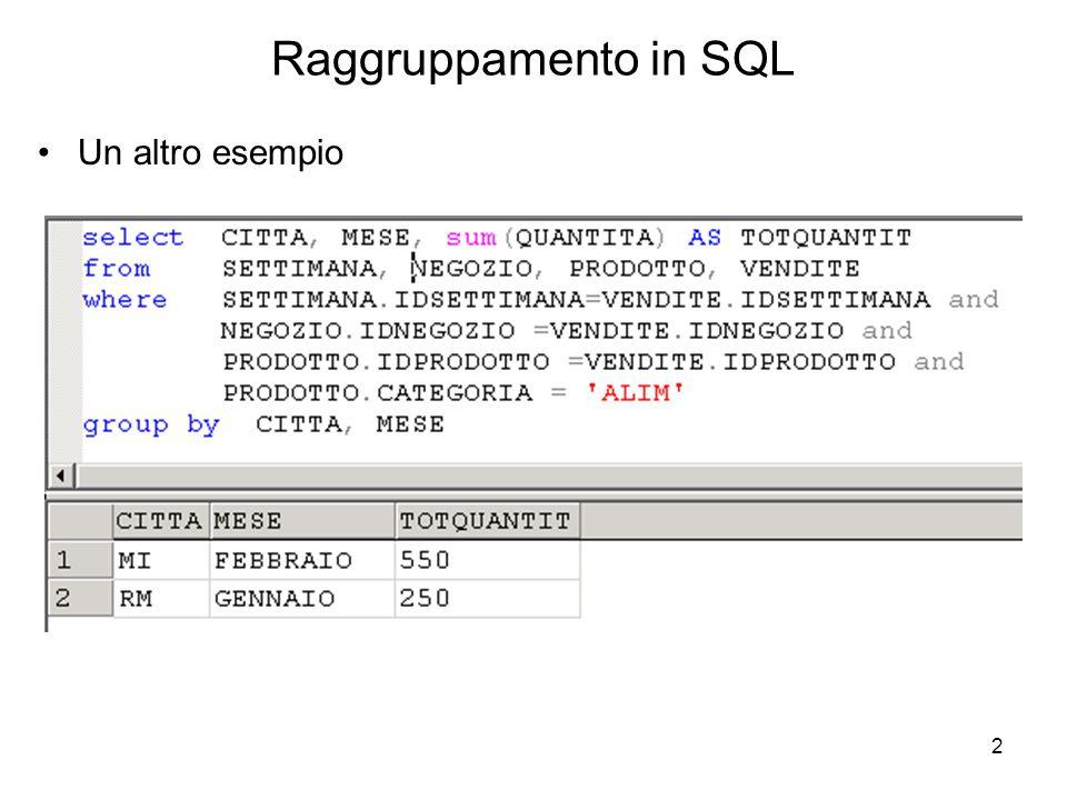 3 Le funzioni aggregate non si possono innestare Nell'esempio non possiamo calcolare la media dei totali, perchè non possiamo scrivere avg(sum(QUANTITA)) Raggruppamento in SQL