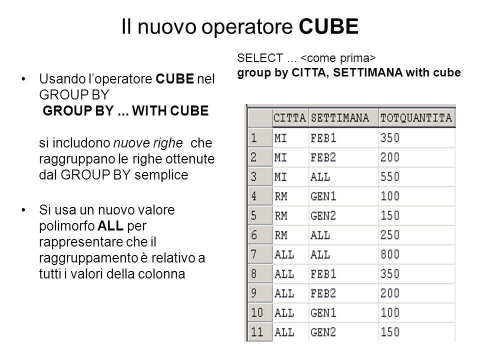 9 Il nuovo operatore CUBE Usando l'operatore CUBE nel GROUP BY GROUP BY... WITH CUBE si includono nuove righe che raggruppano le righe ottenute dal GR