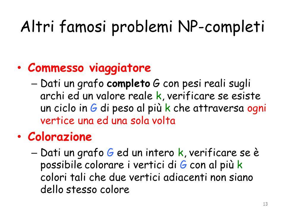 Altri famosi problemi NP-completi Commesso viaggiatore – Dati un grafo completo G con pesi reali sugli archi ed un valore reale k, verificare se esist