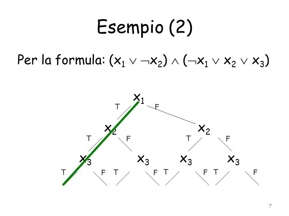 Esempio (2) Per la formula: (x 1   x 2 )  (  x 1  x 2  x 3 ) x 1 x 2 x 3 x 3 x 3 x 3 7 T F T F T F T F T F T F T F