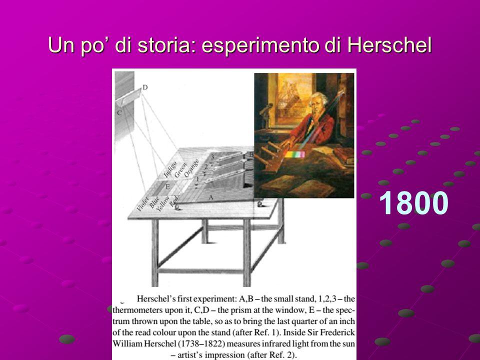 Un po' di storia: esperimento di Herschel 1800
