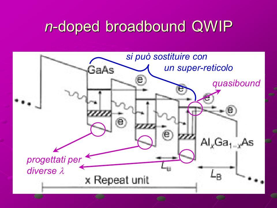 n-doped broadbound QWIP progettati per diverse quasibound si può sostituire con un super-reticolo