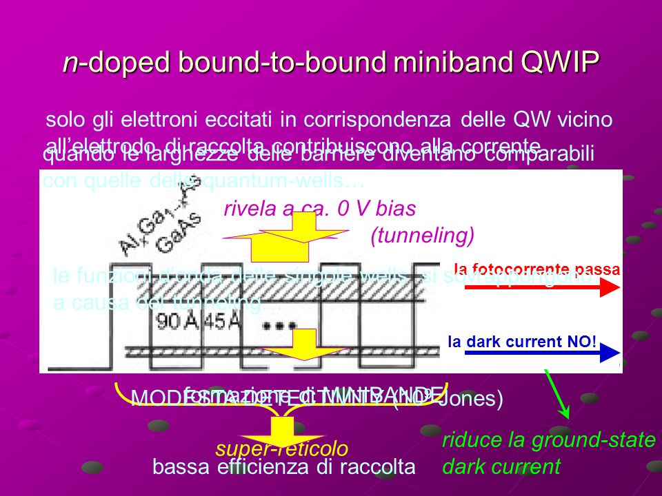 n-doped bound-to-bound miniband QWIP super-reticolo riduce la ground-state dark current la fotocorrente passa la dark current NO! rivela a ca. 0 V bia