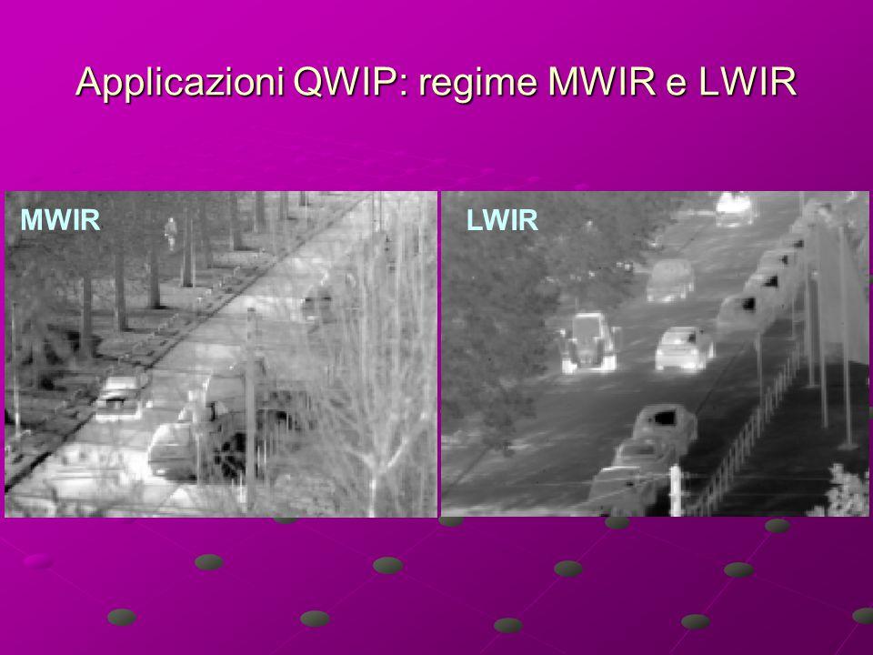 MWIR LWIR Applicazioni QWIP: regime MWIR e LWIR