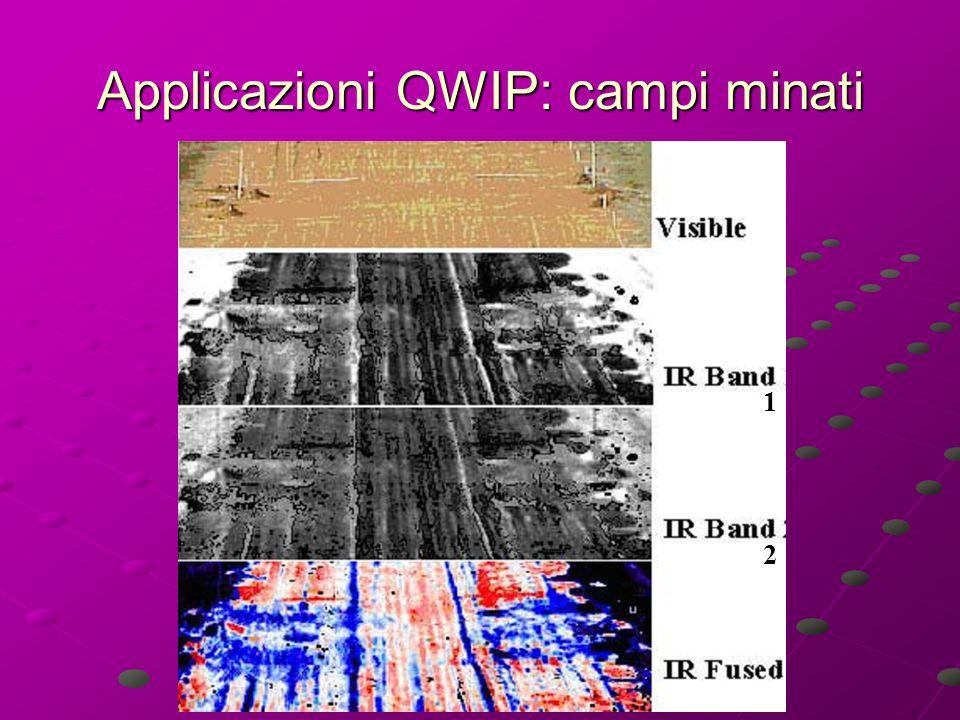 Applicazioni QWIP: campi minati 1 2