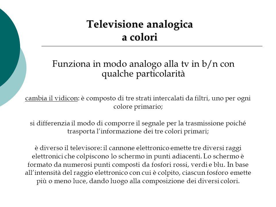 Televisione analogica a colori Funziona in modo analogo alla tv in b/n con qualche particolarità cambia il vidicon: è composto di tre strati intercala