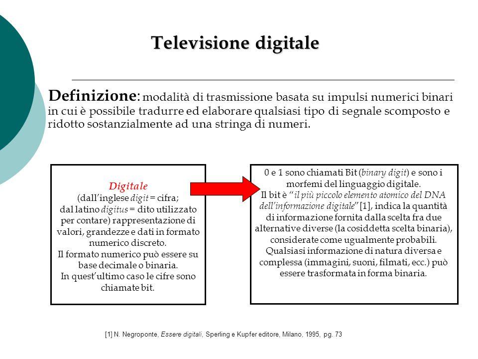 Televisione digitale Definizione : modalità di trasmissione basata su impulsi numerici binari in cui è possibile tradurre ed elaborare qualsiasi tipo