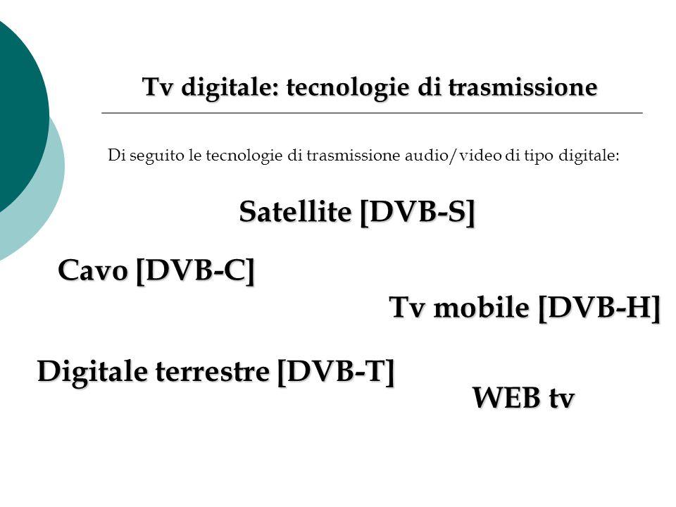 Tv digitale: tecnologie di trasmissione Cavo [DVB-C] Cavo [DVB-C] Satellite [DVB-S] Satellite [DVB-S] Digitale terrestre [DVB-T] Digitale terrestre [D