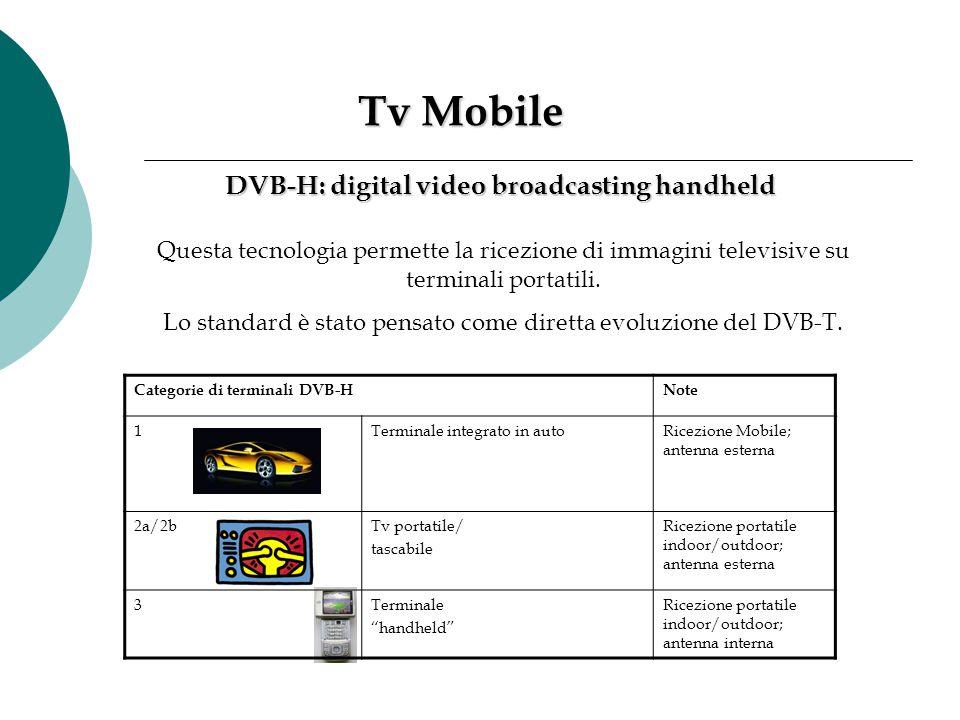 Tv Mobile Tv Mobile DVB-H: digital video broadcasting handheld Questa tecnologia permette la ricezione di immagini televisive su terminali portatili.