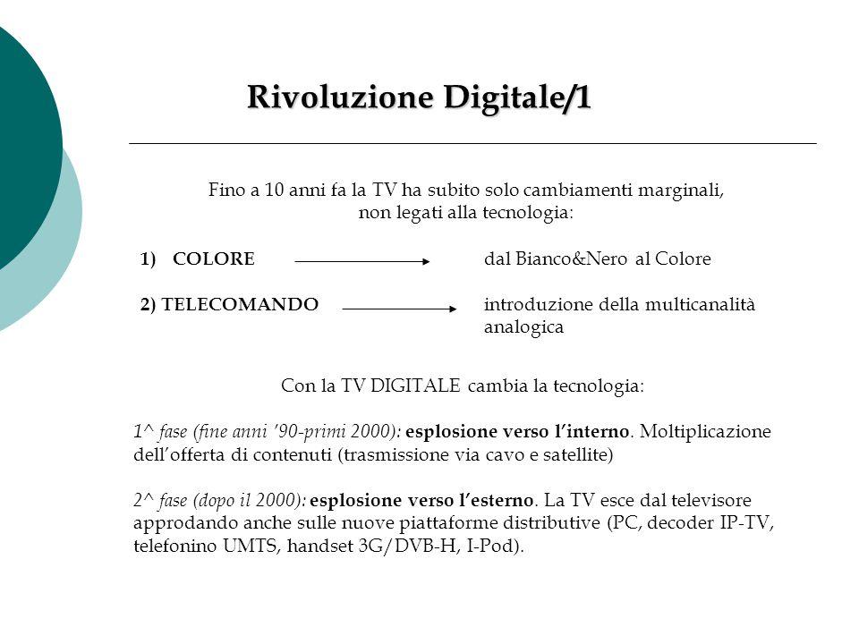 Rivoluzione Digitale/2 FATTORI TECNICI e PROCESSI IRREVERSIBILI 1)moltiplicazione delle reti di distribuzione 2)incremento delle prestazioni a costi decrescenti (capacità trasmissiva, di compressione, di calcolo) 3)crescente interoperabilità e interconnessione di reti e piattaforme 4)disponibilità di cache presso l'utente (DVR, I pod, Apple TV)