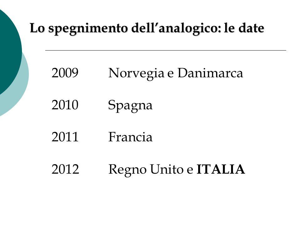 Lo spegnimento dell'analogico: le date 2009 Norvegia e Danimarca 2010 Spagna 2011 Francia 2012 Regno Unito e ITALIA